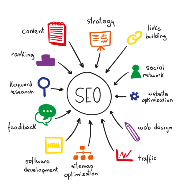 search-engine-optimization-service